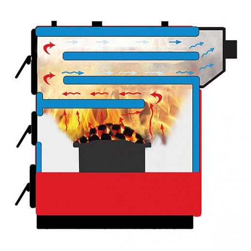 Котел с автоматической подачей топлива RK3G/S-40 Тернополь